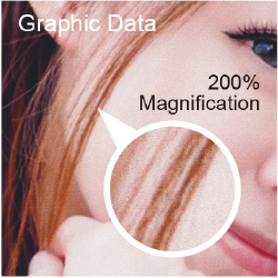 Graphic Data