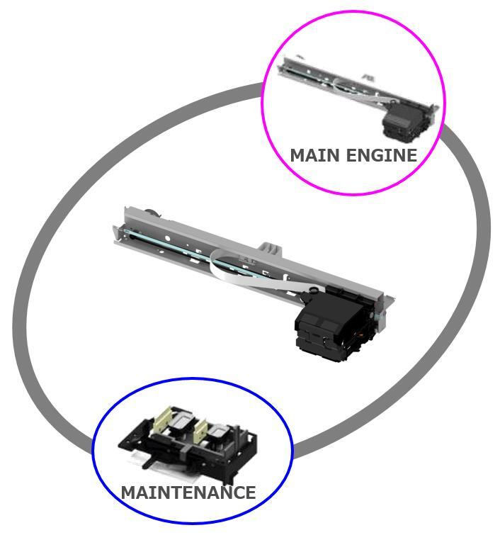 プリンタのエンジン図